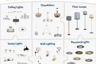 ProKitchen 9 - Online New Lighting Fixtures